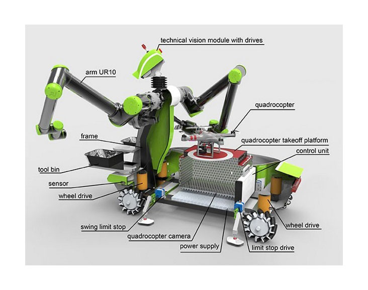 Developing a Mobile Assembly Robot for Hazardous