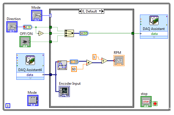 Using NI LabVIEW and DAQ for a DC Motor Controller - Solutions