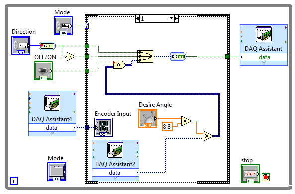 using ni labview and daq for a dc motor controller solutions