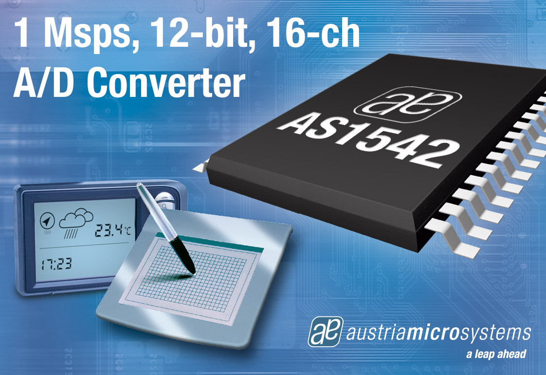 Automated Characterization Of Analog To Digital Converters Using Pxi Conversion Adconverter Addaconvertercircuit Circuit Labview And Diadem Solutions National Instruments