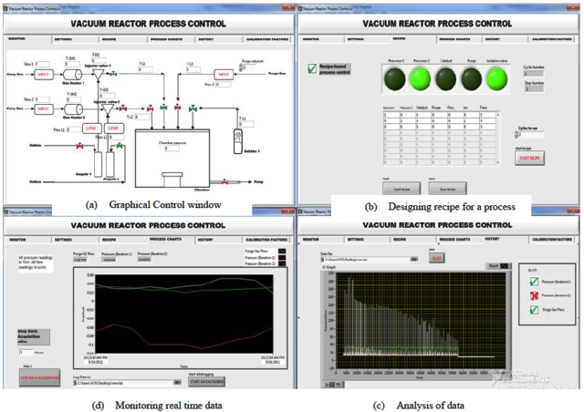 Using Labview And Pxi Express To Develop A High Accuracy
