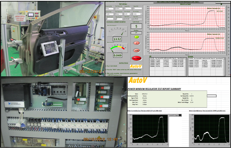 Automotive power window regulator test system using ni for Bent creek motors inventory