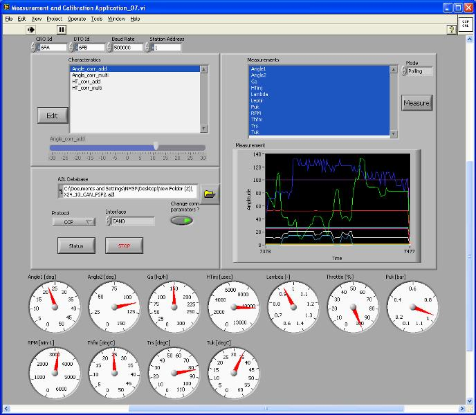 Internal Combustion Engine Test Bench Control Data