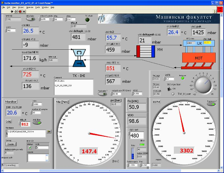 Internal Combustion Engine Test Bench Control, Data