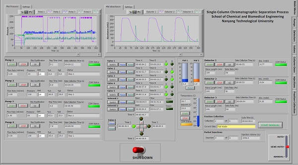 Design Of Human Machine Interface And Data Acquisition