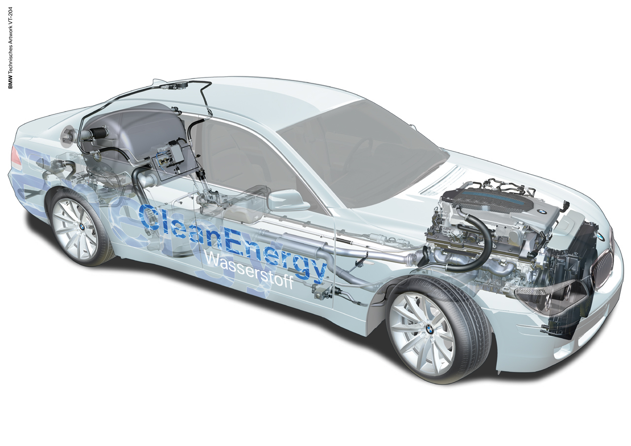 Hil Test Systems For The Bmw Hydrogen 7 Solutions