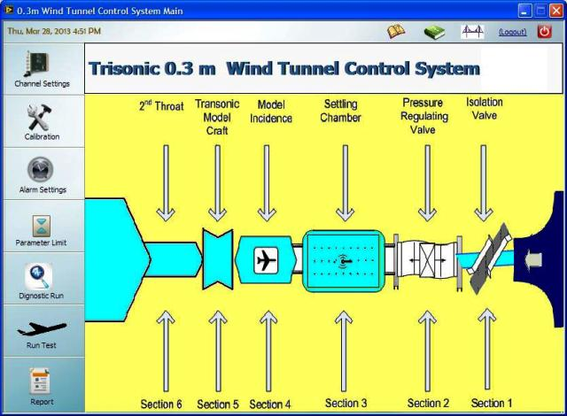 Data Acquisition And Control System : Developing a data acquisition and control system for