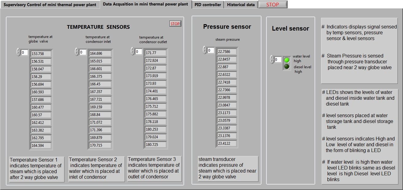 Developing A Virtual Simulation And Data Logging Supervisory Diesel Power Plant Layout Working 1