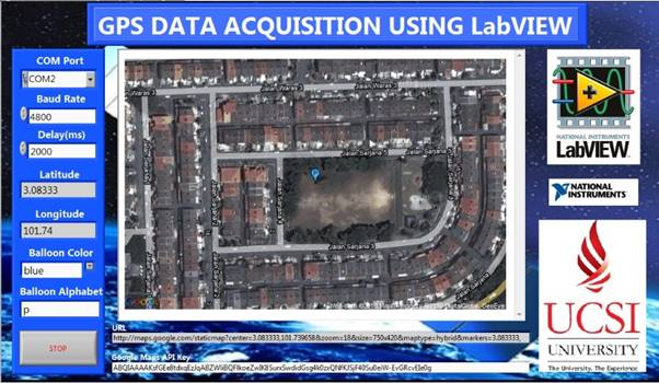 Using Labview To Acquire Gps Data Solutions National