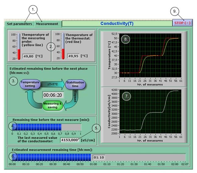 Interactive Computer Graphics: