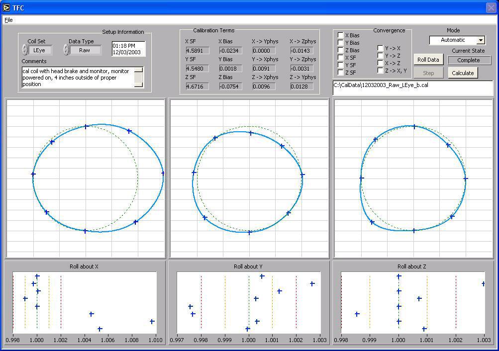 Utmb Uses Ni Labview And Daq To Create Total Field