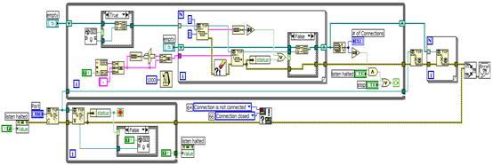 labview在空调测试台集中测试中的应用