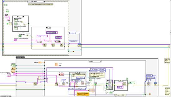 图5、控制架构 其中EM电子学模块为自行研发的模块,用来对束流信号进行滤波放大等处理。其本身需要DAQ卡通过DIO和DAO的量程选择以及自检功能的控制。 电子学输出信号种类范围:  脉冲信号 读取范围 10V  因此,对读取设备的要求:  ADC 采样率要求:1MHz,精度要求: