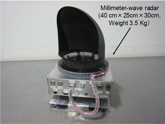 Efficient, Low-Cost Development of a Millimeter-Wave Radar Using NI