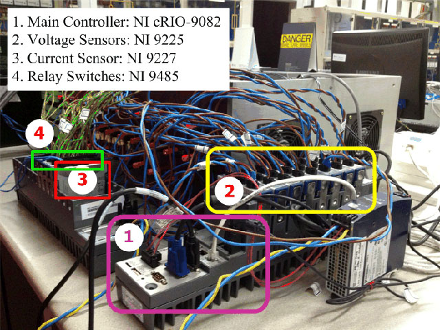 Using Ni Compactdaq Compactrio And Labview To Create A