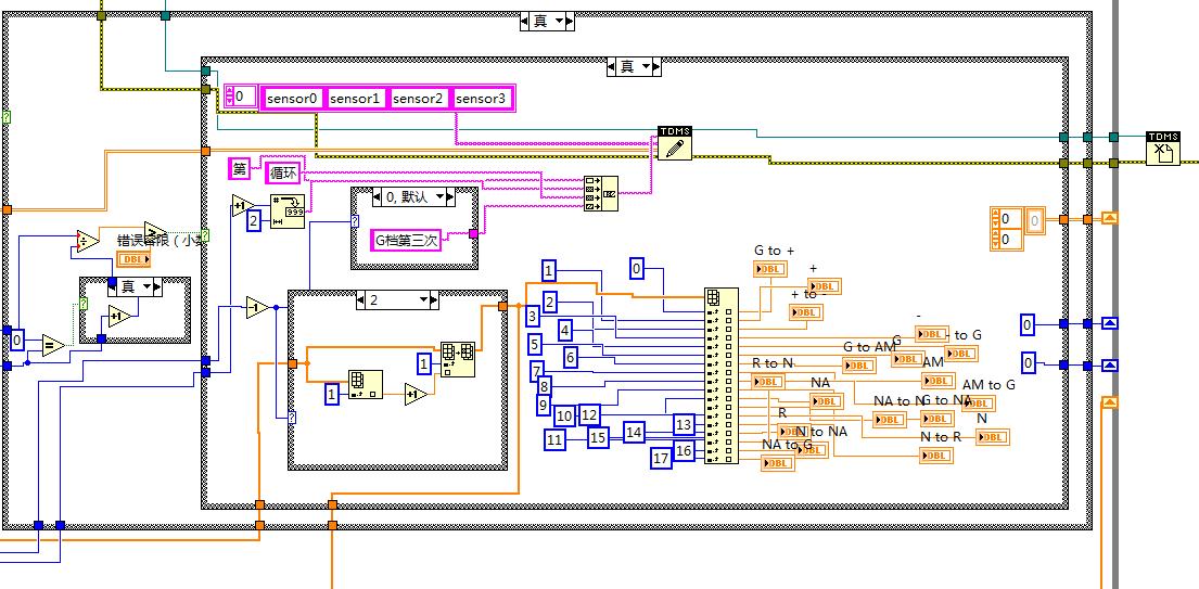 基于labview的马自达线控换挡电信号检测平台