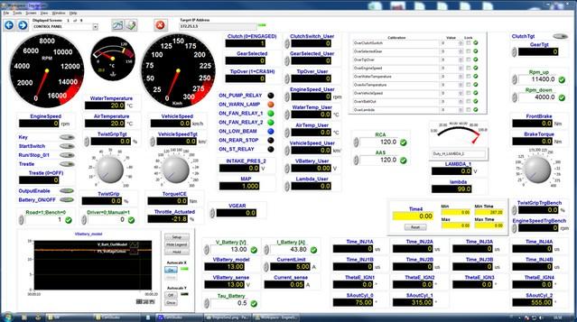 Alma Automotive Creates Modular HIL Test System for Automotive ECUs