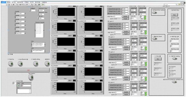 그림 4. LabVIEW의 PID 제어 프로그램