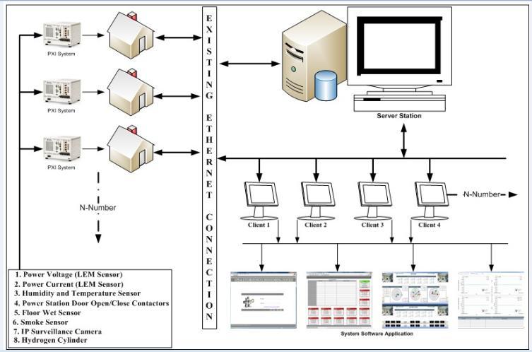 电路 电路图 电子 户型 户型图 平面图 原理图 753_498