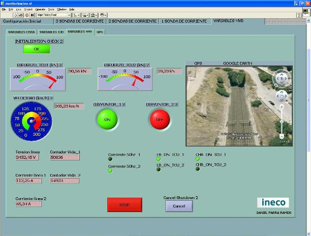 Building A Data Acquisition And Monitoring System For