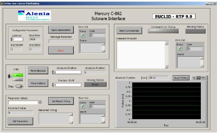 Digital Control of a Michelson Interferometer Test Bed Demonstrator