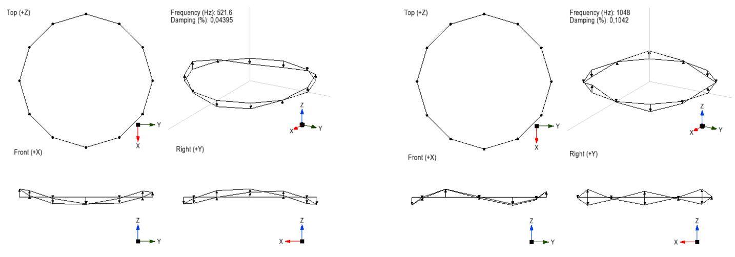 Teaching Modal Analysis Through National Instruments