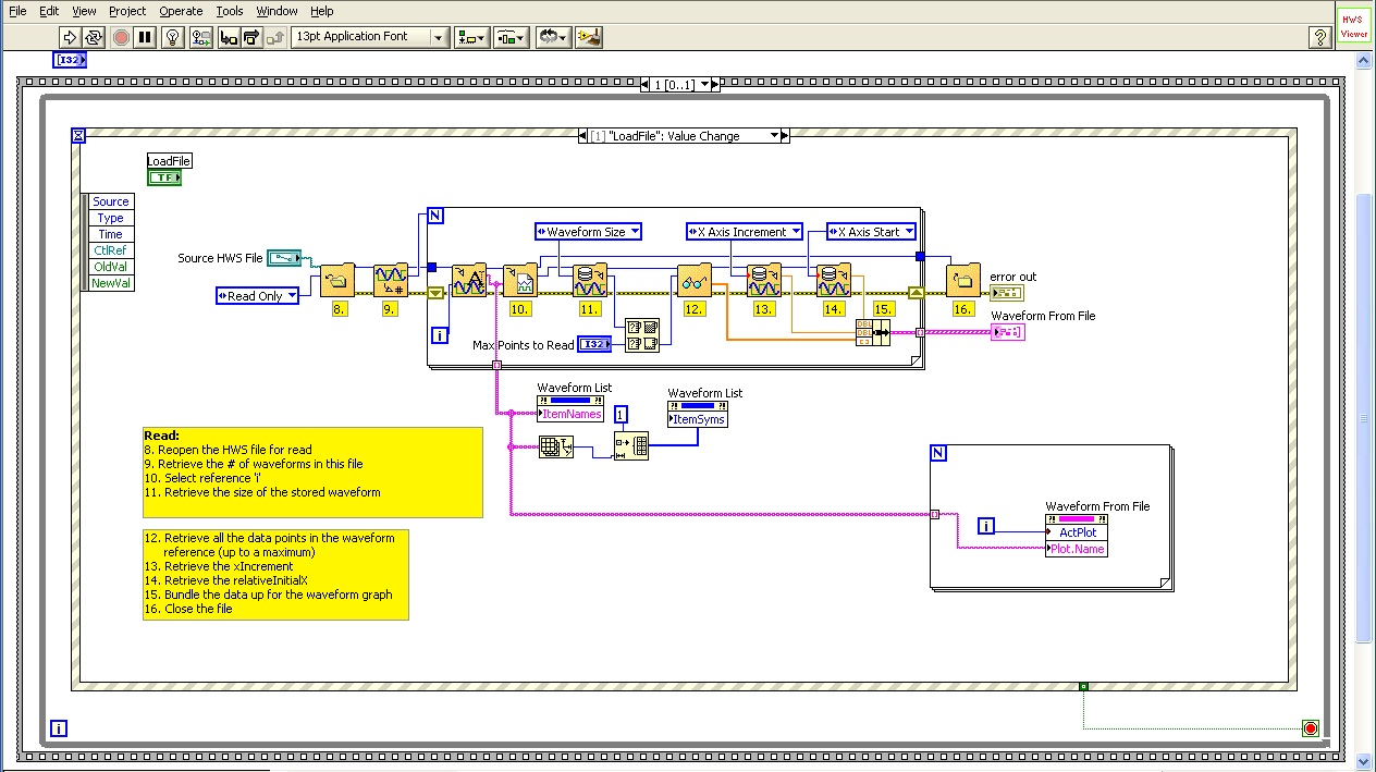 Developing An Integrated Avionics Test System Based On Ni