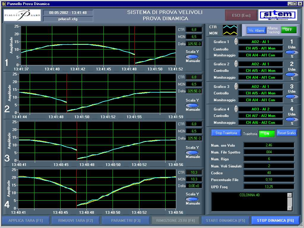 Developing A Monitoring And Control System For Structural