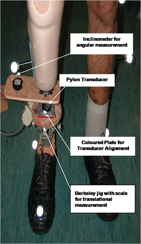 Using CompactRIO and LabVIEW to Measure Prosthetic Socket