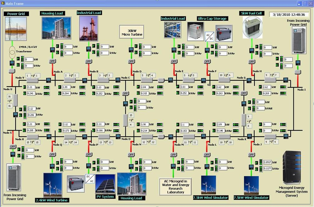 Control Panels Assembly Plc moreover Go To Market Strategy besides Maintenance Technician Resume S le further White Noise as well File Ieee blue. on power distribution engineering