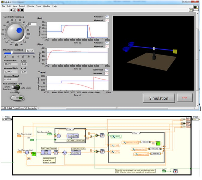 Mit Students Use Labview And Compactrio To Design And Implement A