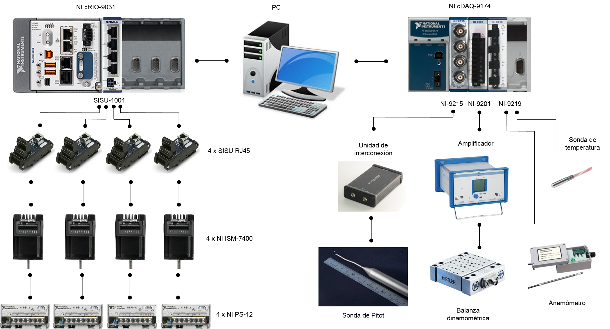 Data Acquisition And Control System : Control and aerodynamic data acquisition system for the