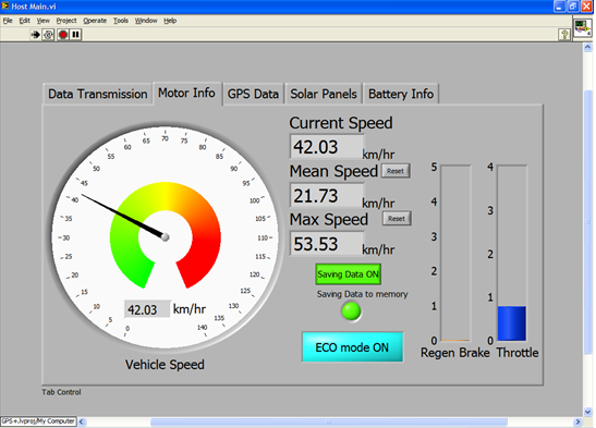 Developing A Telemetry System For A Solar Car Solutions
