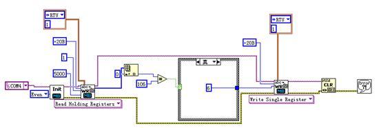 基于labview与交流伺服电机的车辆换挡杆试验系统