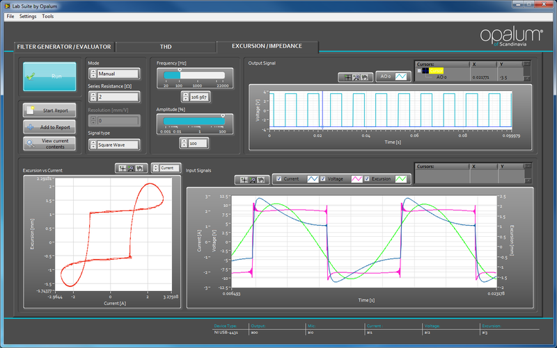 Developing An Innovative Scalable Audio Test System Using Labview Rhsineni: Audio Hardware System At Gmaili.net
