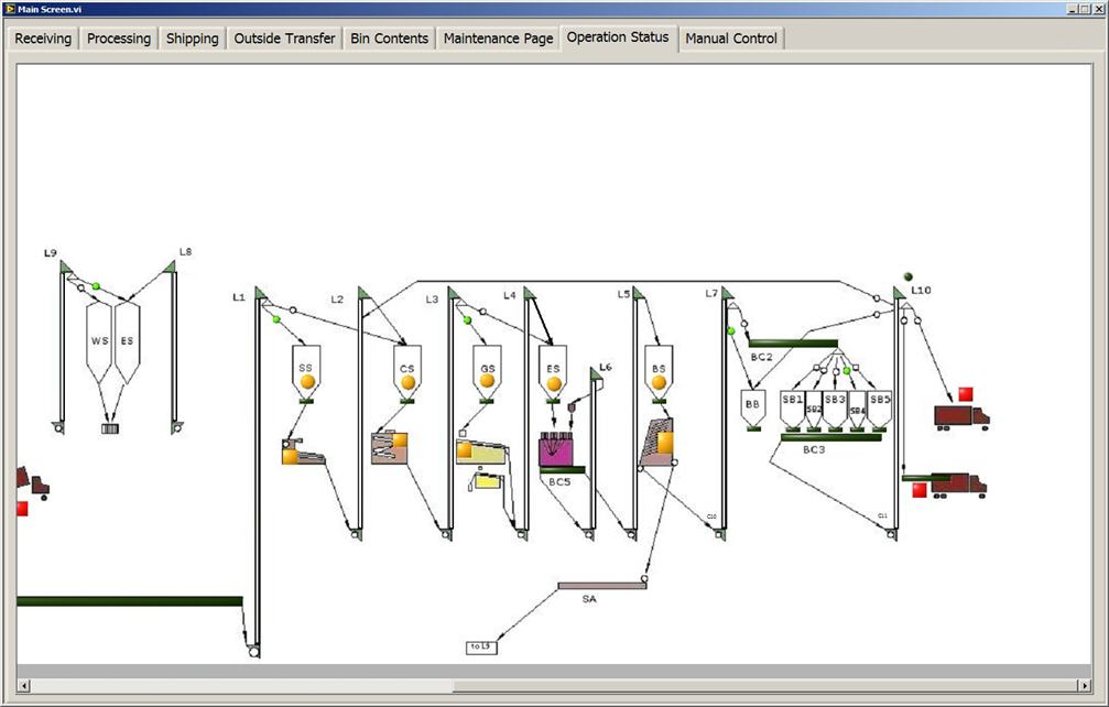 automating a soybean processing plant using the ni labview rh sine ni com Physics Solutions Manual Test Bank Solutions Manual