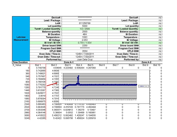 Pxi Data Acquisition System : Using labview and pxi to create a high speed multichannel