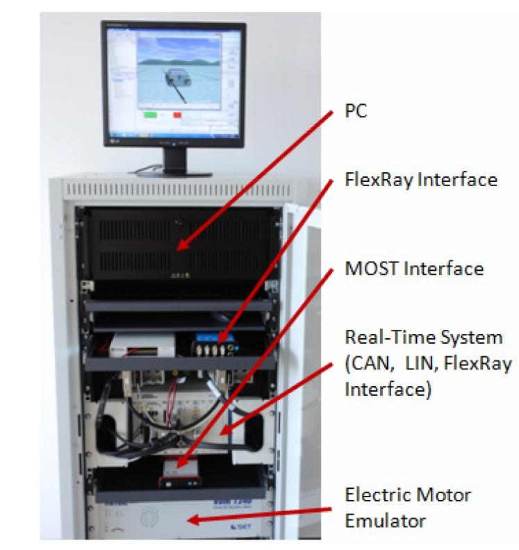 Reconfigurable HIL Simulator for Vehicle-Dynamics-Based ECU