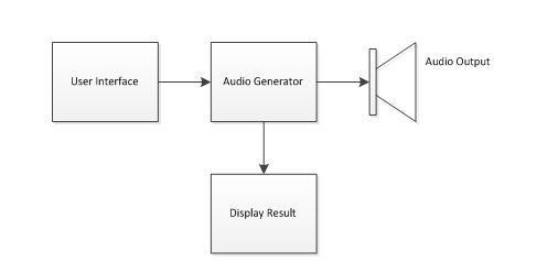 Block diagram hearing aid wiring diagrams schematics using labview to design and develop a hearing loss calibration block diagram hearing aid 47 ccuart Image collections