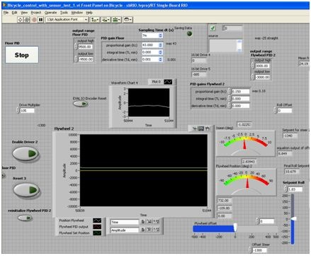 Using Ni Single Board Rio And Labview To Create A