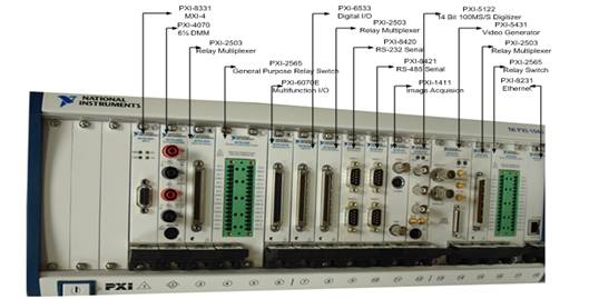 Developing A Functional Circuit Test System Using Labview