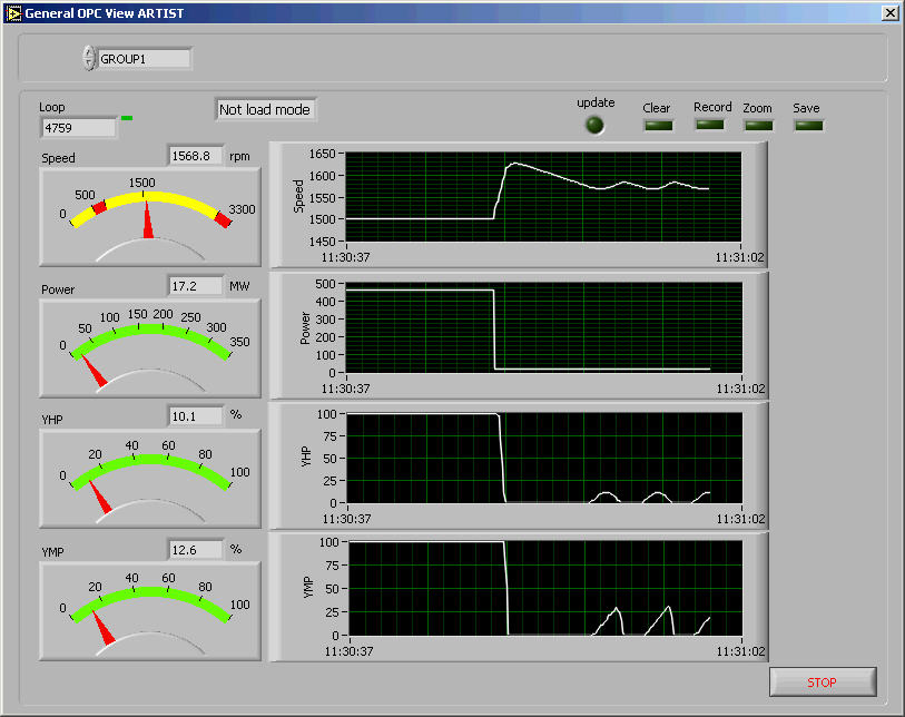 NI CompactRIO and PXI Used for Turbine Speed Controller