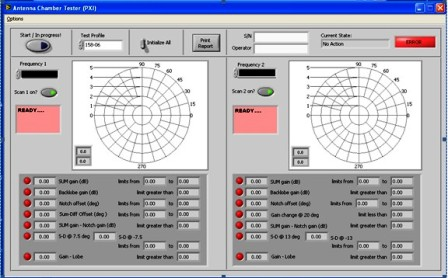 Automated antenna testing using ni labview software and pxi hardware 1 ccuart Gallery