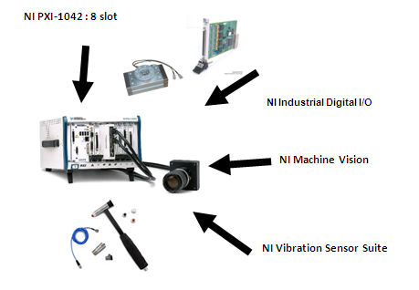 Using LabVIEW and PXI Hardware for Resonant Vibration and