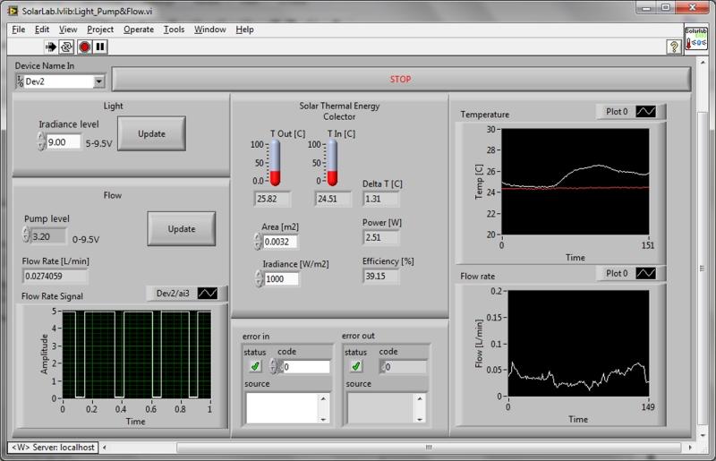 Developing a Renewable Energy Laboratory Using NI ELVIS, NI