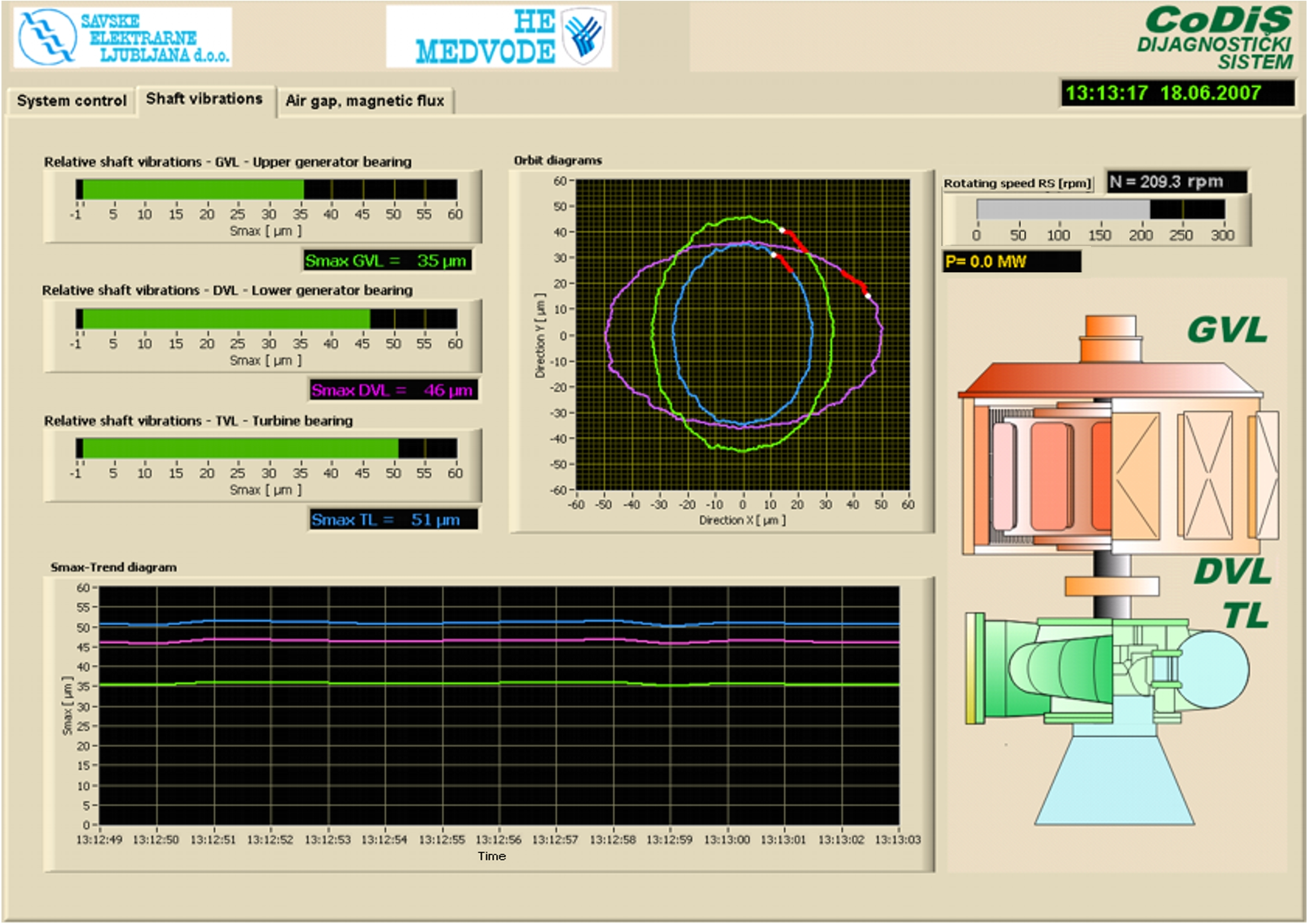 Ni Labview And Compactrio Keep Power Plants Online