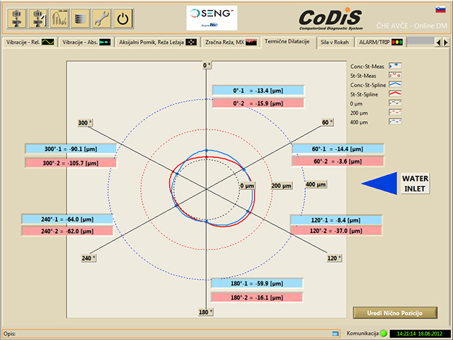machine condition monitoring system
