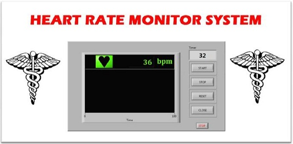 Cardiovascular Monitoring System : Using labview and ni usb daq to develop a heart rate