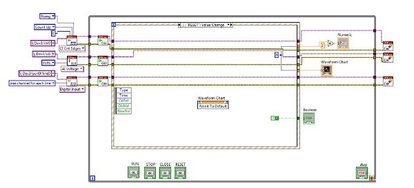 Using labview and ni usb daq to develop a heart rate monitoring using labview and ni usb daq to develop a heart rate monitoring system ccuart Image collections