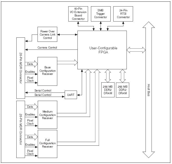 电路 电路图 电子 原理图 715_679